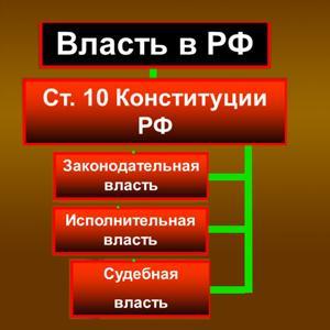Органы власти Новоаннинского