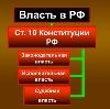 Органы власти в Новоаннинском